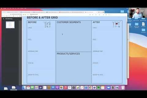 Before and After Grid   Digital Marketer   Christian Marketing Coach